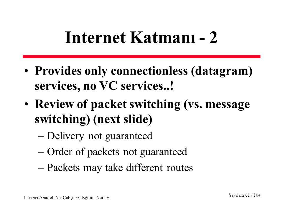 Saydam 61 / 104 Internet Anadolu'da Çalıştayı, Eğitim Notları Internet Katmanı - 2 Provides only connectionless (datagram) services, no VC services...