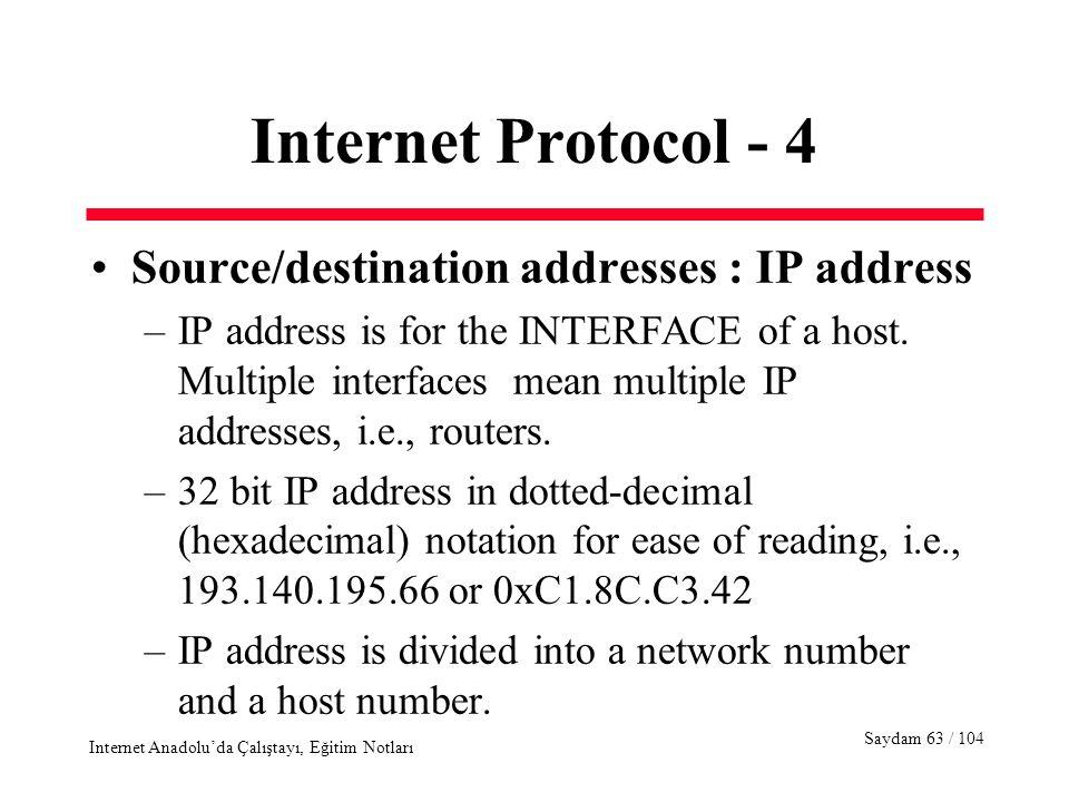 Saydam 63 / 104 Internet Anadolu'da Çalıştayı, Eğitim Notları Internet Protocol - 4 Source/destination addresses : IP address –IP address is for the INTERFACE of a host.