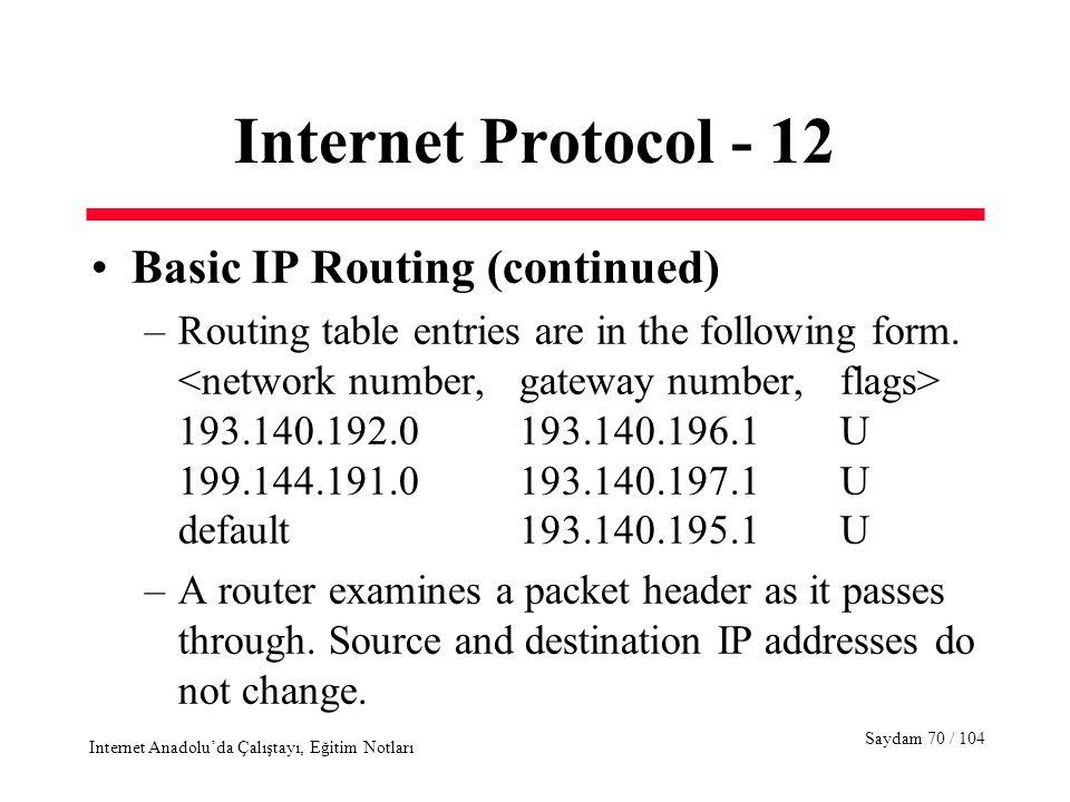Saydam 70 / 104 Internet Anadolu'da Çalıştayı, Eğitim Notları Internet Protocol - 12 Basic IP Routing (continued) –Routing table entries are in the fo