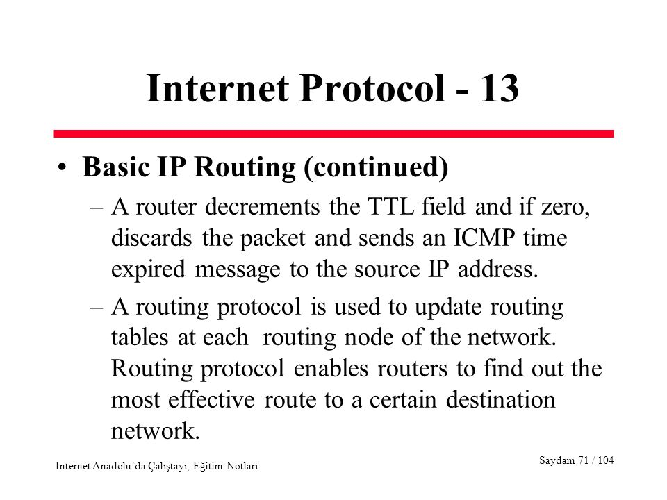 Saydam 71 / 104 Internet Anadolu'da Çalıştayı, Eğitim Notları Internet Protocol - 13 Basic IP Routing (continued) –A router decrements the TTL field and if zero, discards the packet and sends an ICMP time expired message to the source IP address.