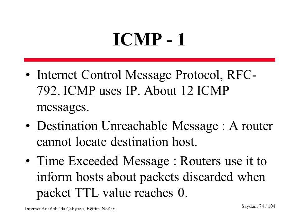 Saydam 74 / 104 Internet Anadolu'da Çalıştayı, Eğitim Notları ICMP - 1 Internet Control Message Protocol, RFC- 792. ICMP uses IP. About 12 ICMP messag