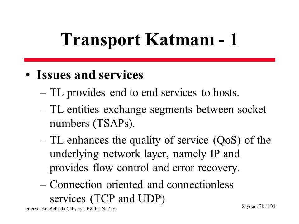 Saydam 78 / 104 Internet Anadolu'da Çalıştayı, Eğitim Notları Transport Katmanı - 1 Issues and services –TL provides end to end services to hosts. –TL