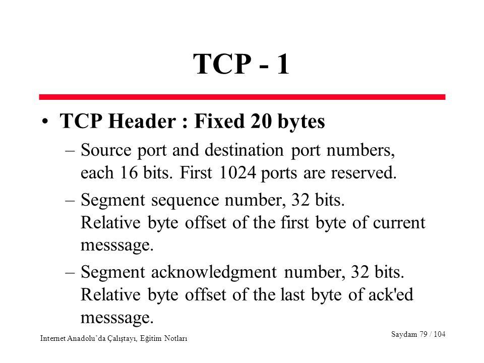 Saydam 79 / 104 Internet Anadolu'da Çalıştayı, Eğitim Notları TCP - 1 TCP Header : Fixed 20 bytes –Source port and destination port numbers, each 16 b