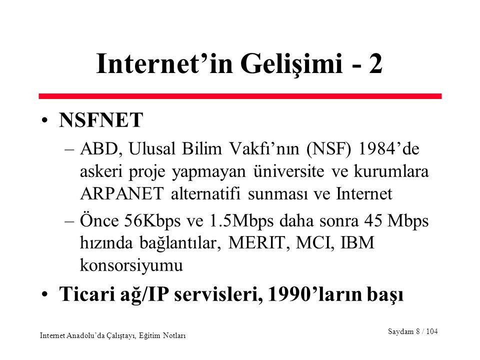 Saydam 19 / 104 Internet Anadolu'da Çalıştayı, Eğitim Notları Bazı Internet Protokolları - 2 Transport Katmanı –Transmission Control Protocol (TCP), RFC-793 –User Datagram Protocol (UDP), RFC-768 –Real Time Protocol (RTP) Uygulama Katmanı - Altyapı –Routing Information Protocol (RIP), RFC-1058 –Border Gateway Protocol (BGP), RFC-1267 –Domain Name System (Alan Adı S.), RFC-1035