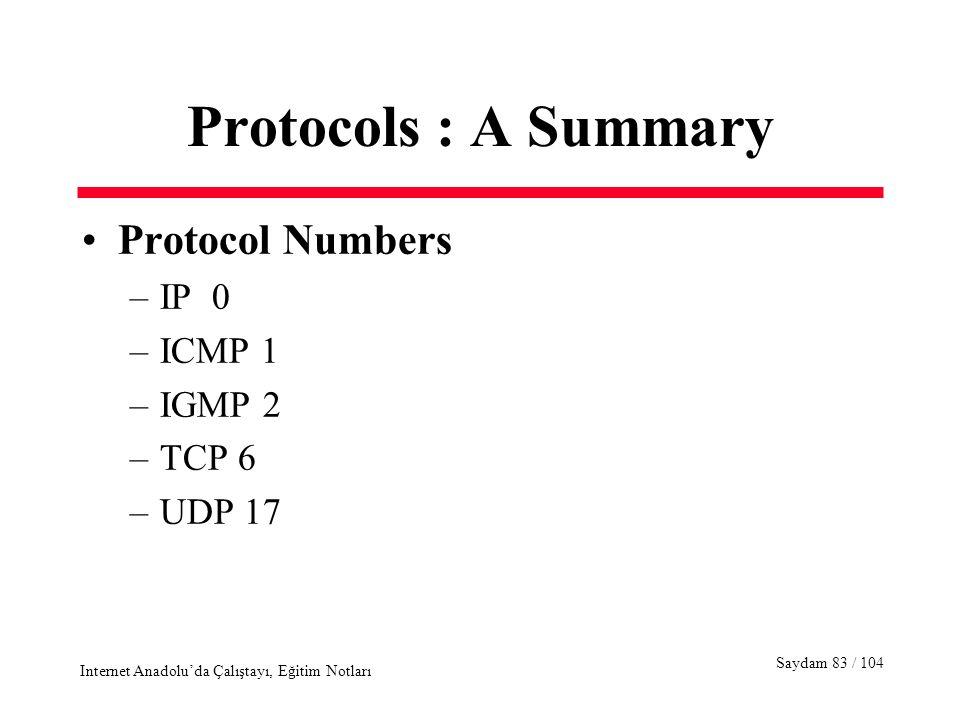 Saydam 83 / 104 Internet Anadolu'da Çalıştayı, Eğitim Notları Protocols : A Summary Protocol Numbers –IP 0 –ICMP 1 –IGMP 2 –TCP 6 –UDP 17