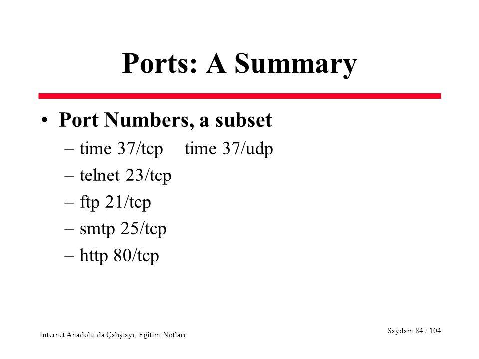 Saydam 84 / 104 Internet Anadolu'da Çalıştayı, Eğitim Notları Ports: A Summary Port Numbers, a subset –time 37/tcp time 37/udp –telnet 23/tcp –ftp 21/