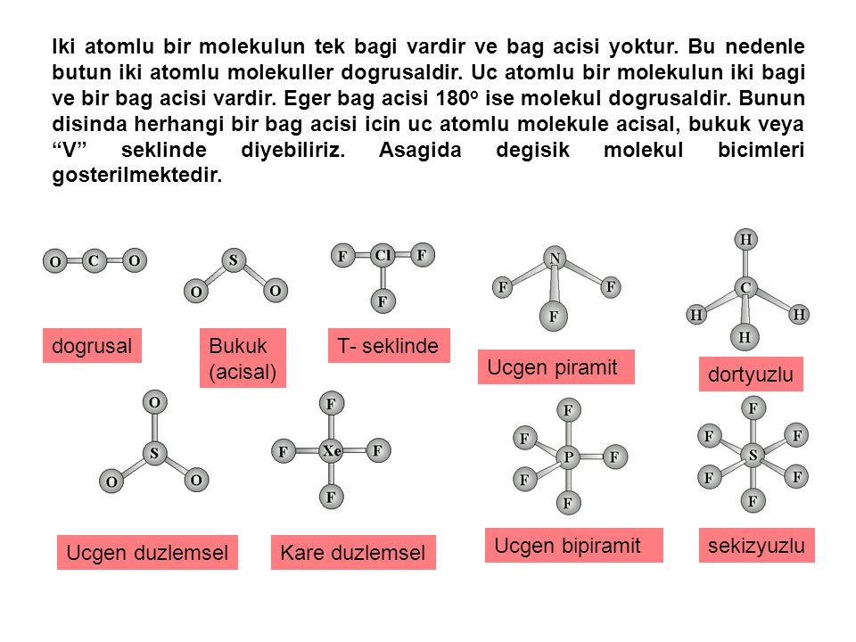 Iki atomlu bir molekulun tek bagi vardir ve bag acisi yoktur. Bu nedenle butun iki atomlu molekuller dogrusaldir. Uc atomlu bir molekulun iki bagi ve