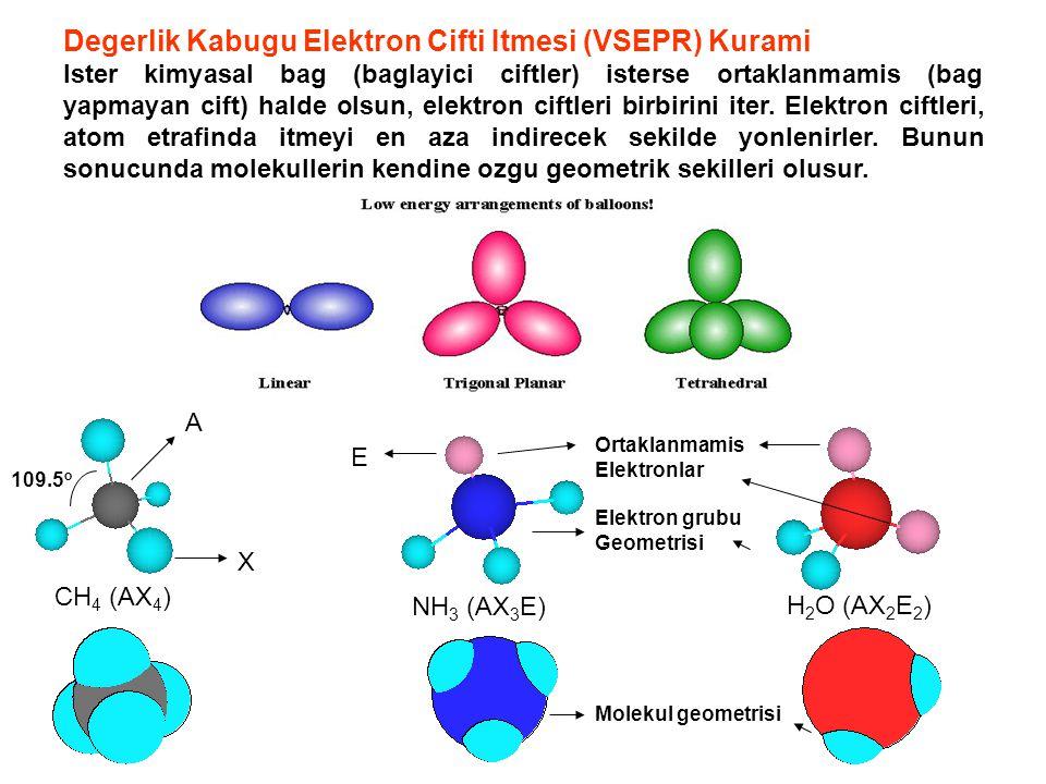 Degerlik Kabugu Elektron Cifti Itmesi (VSEPR) Kurami Ister kimyasal bag (baglayici ciftler) isterse ortaklanmamis (bag yapmayan cift) halde olsun, ele