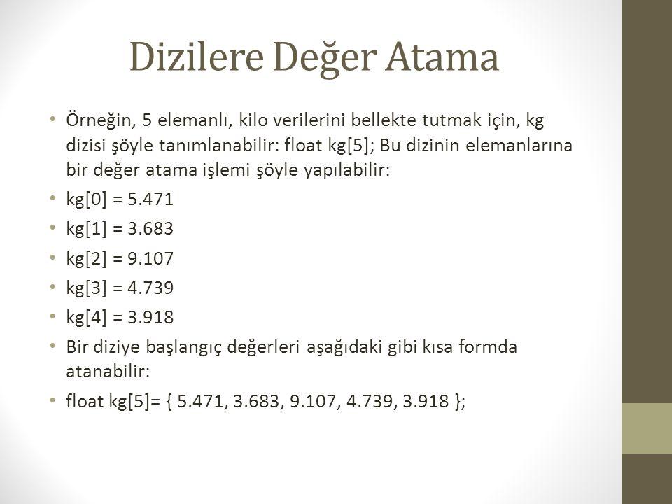 Dizilere Değer Atama Bir dizinin uzunluğu belirtilmeden de başlangıç değeri atamak mümkündür.