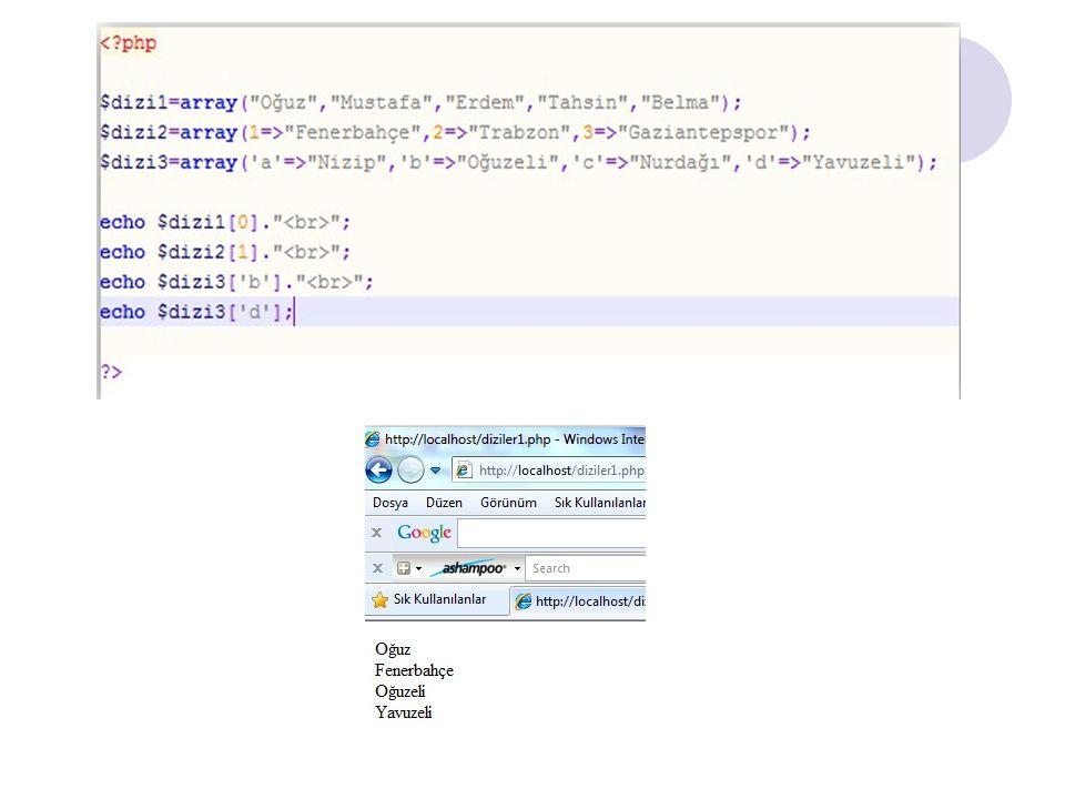 Foreach döngüsü Bu döngü diğer döngülerin aksine dizi değişkenlerinin verilerini listelemede kullanılır.