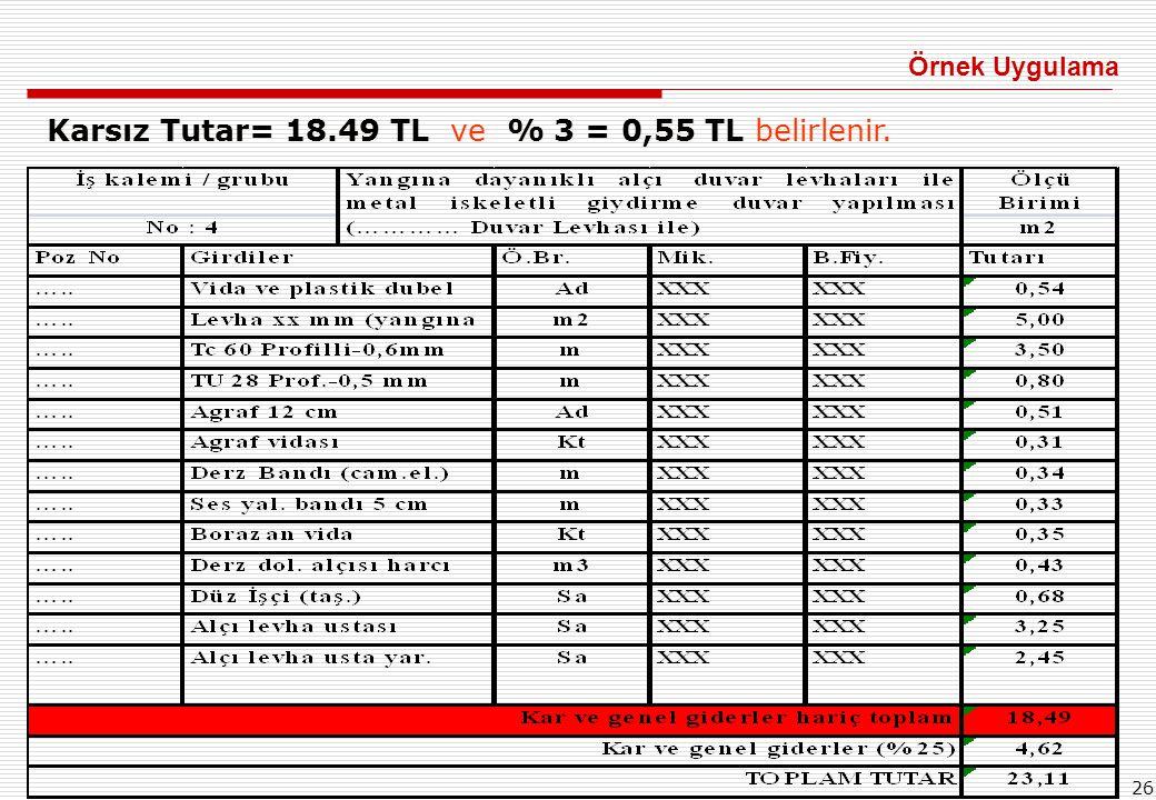26 Karsız Tutar= 18.49 TL ve % 3 = 0,55 TL belirlenir. Örnek Uygulama