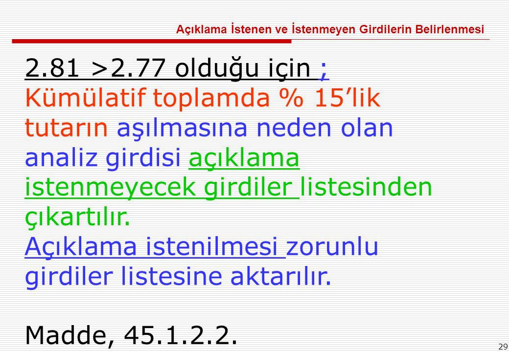 29 2.81 >2.77 olduğu için ; Kümülatif toplamda % 15'lik tutarın aşılmasına neden olan analiz girdisi açıklama istenmeyecek girdiler listesinden çıkart