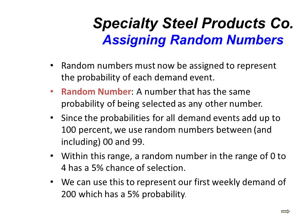 Specialty Steel Products Co. Assigning Random Numbers Random numbers must now be assigned to represent the probability of each demand event. Random Nu