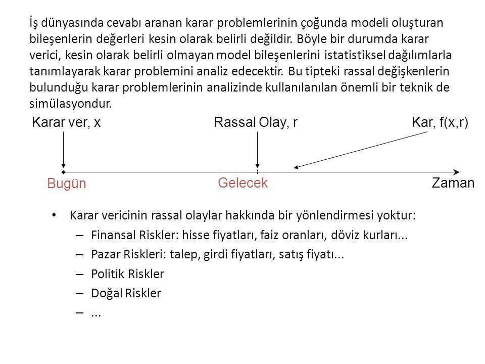 İş dünyasında cevabı aranan karar problemlerinin çoğunda modeli oluşturan bileşenlerin değerleri kesin olarak belirli değildir.