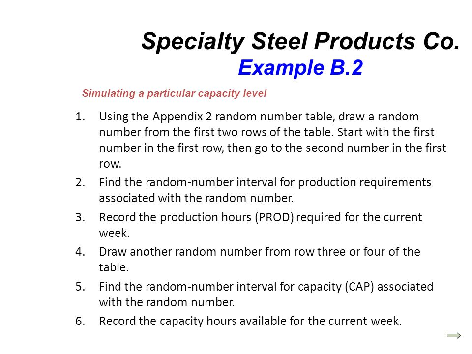 Specialty Steel Products Co. Example B.2 1.Using the Appendix 2 random number table, draw a random number from the first two rows of the table. Start