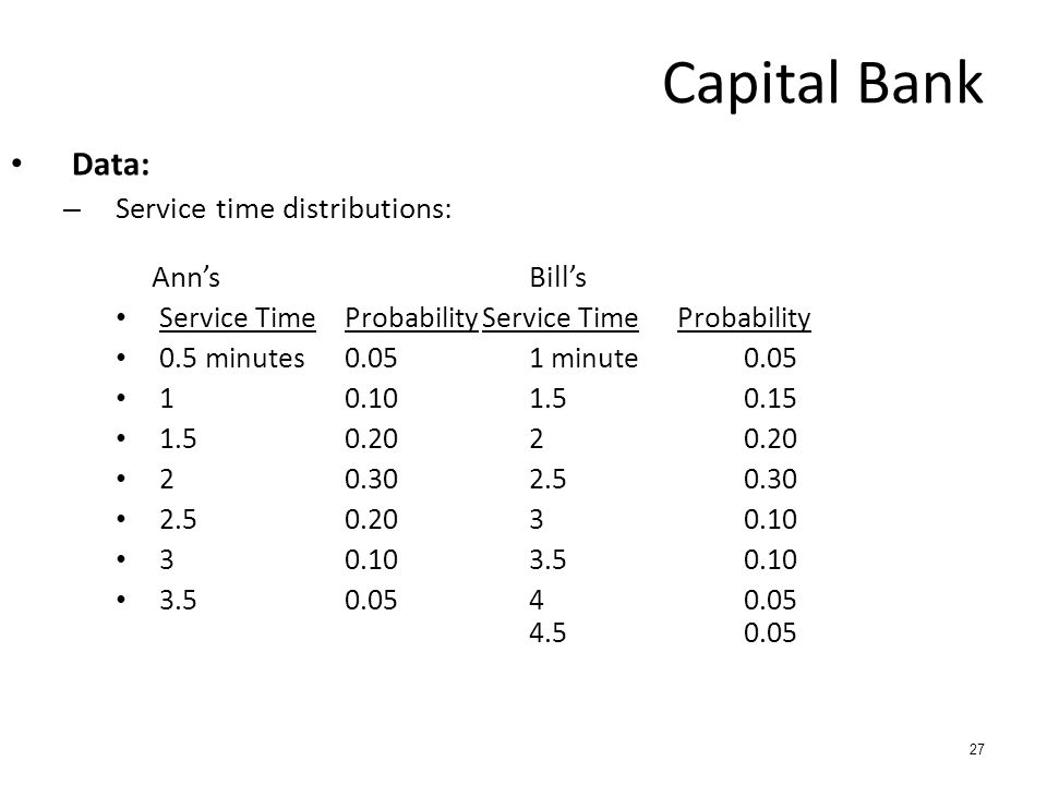 27 Capital Bank Data: – Service time distributions: Ann's Bill's Service Time ProbabilityService TimeProbability 0.5 minutes 0.051 minute0.05 1 0.101.