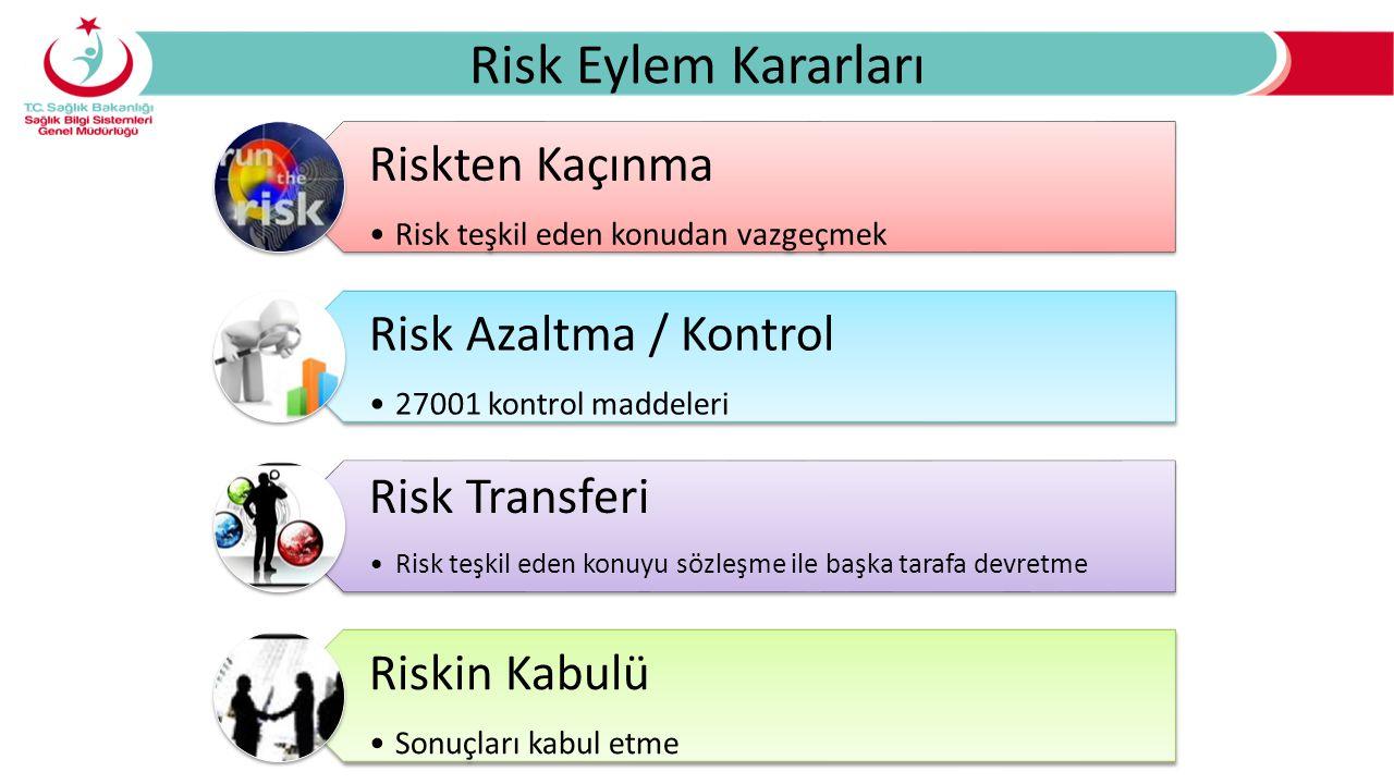 Risk Eylem Kararları Riskten Kaçınma Risk teşkil eden konudan vazgeçmek Risk Azaltma / Kontrol 27001 kontrol maddeleri Risk Transferi Risk teşkil eden