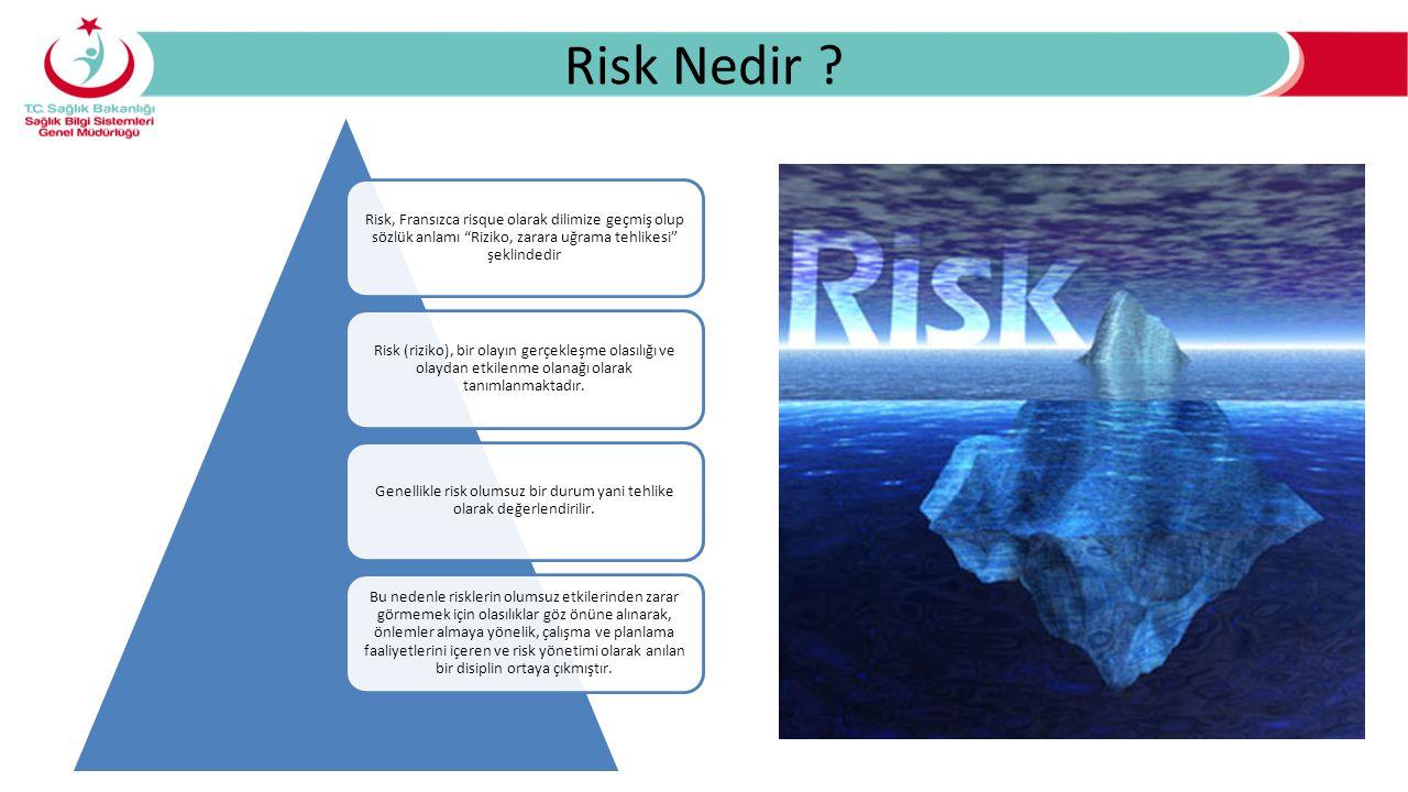 """Risk Nedir ? Risk, Fransızca risque olarak dilimize geçmiş olup sözlük anlamı """"Riziko, zarara uğrama tehlikesi"""" şeklindedir Risk (riziko), bir olayın"""
