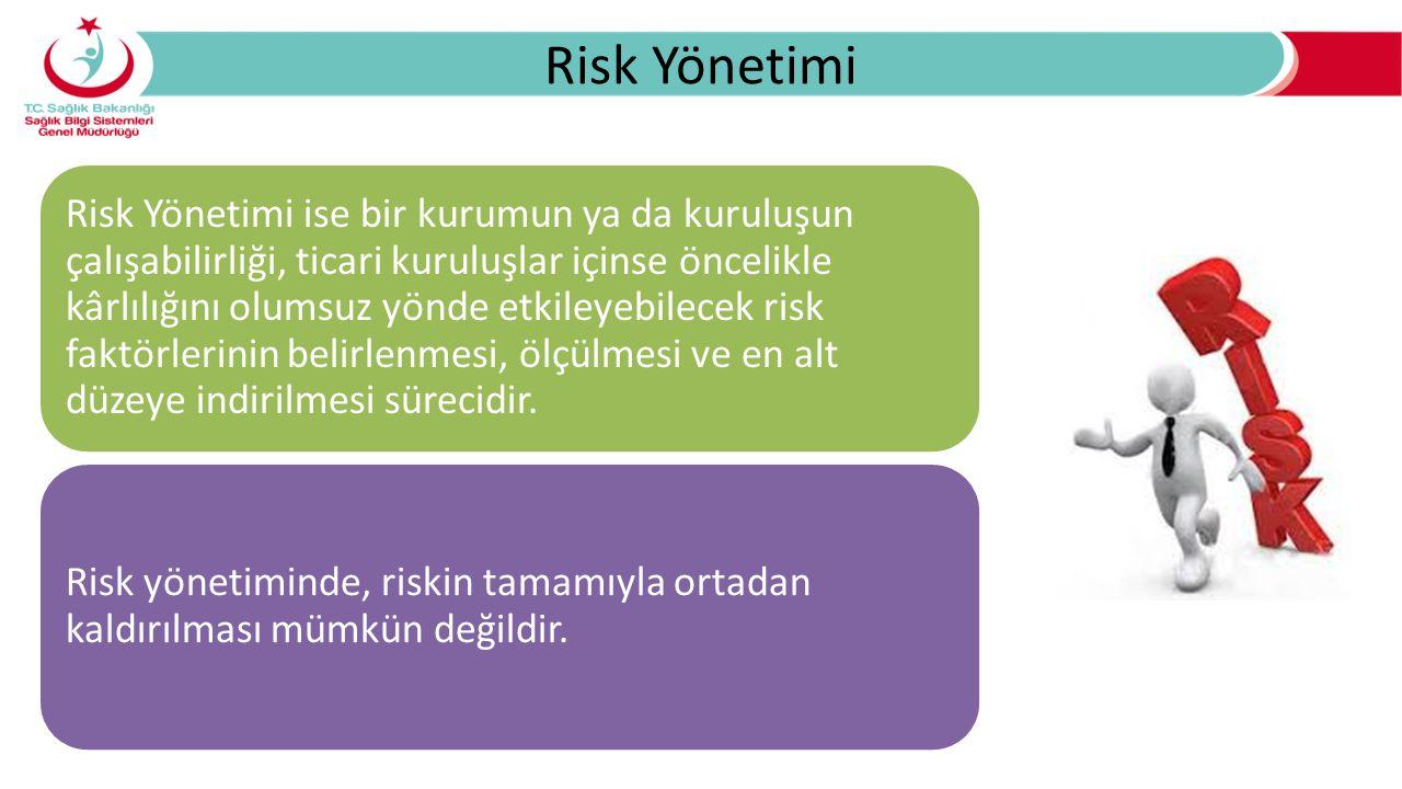 Risk Yönetimi Risk Yönetimi ise bir kurumun ya da kuruluşun çalışabilirliği, ticari kuruluşlar içinse öncelikle kârlılığını olumsuz yönde etkileyebilecek risk faktörlerinin belirlenmesi, ölçülmesi ve en alt düzeye indirilmesi sürecidir.