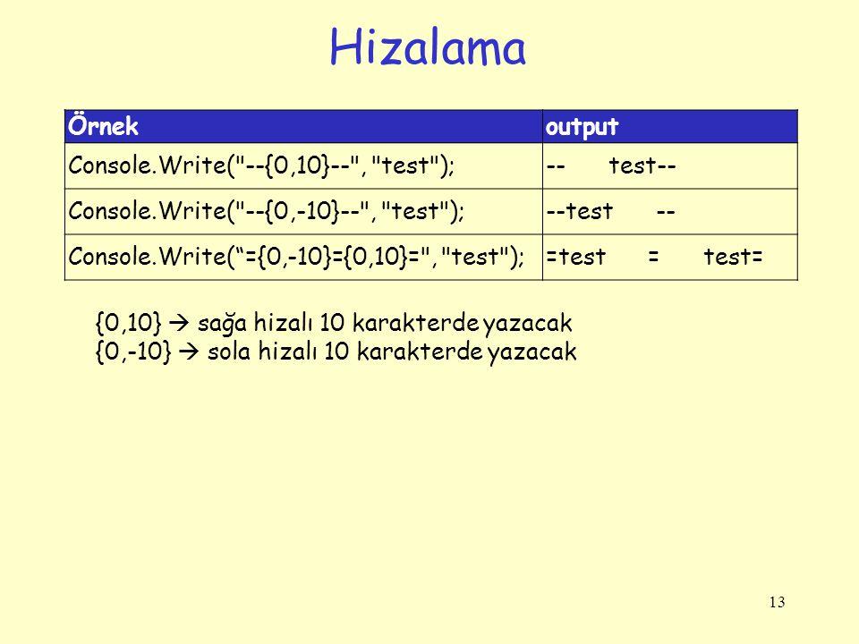 Hizalama 13 Örnekoutput Console.Write(