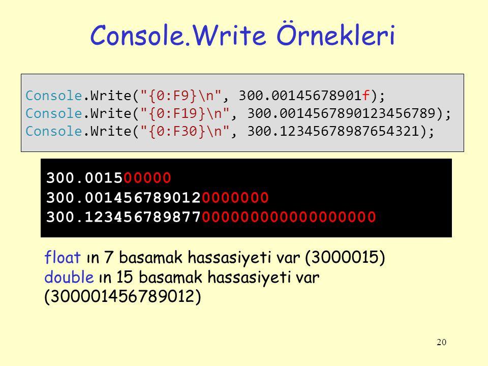Console.Write Örnekleri 20 Console.Write( {0:F9}\n , 300.00145678901f); Console.Write( {0:F19}\n , 300.0014567890123456789); Console.Write( {0:F30}\n , 300.12345678987654321); 300.001500000 300.0014567890120000000 300.123456789877000000000000000000 float ın 7 basamak hassasiyeti var (3000015) double ın 15 basamak hassasiyeti var (300001456789012)