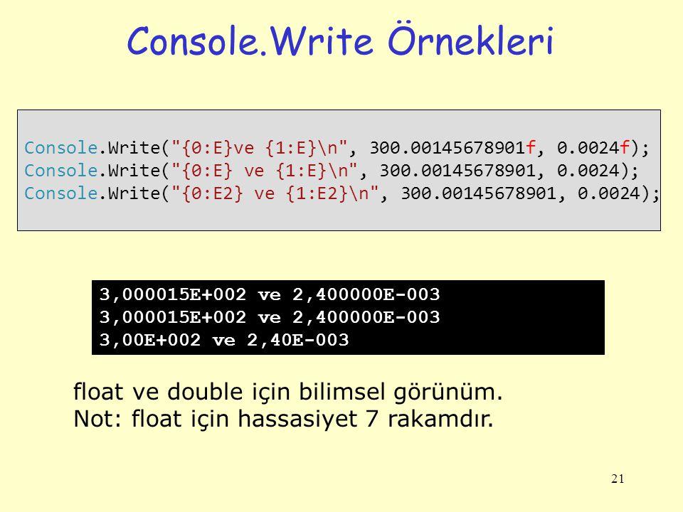 Console.Write Örnekleri 21 Console.Write( {0:E}ve {1:E}\n , 300.00145678901f, 0.0024f); Console.Write( {0:E} ve {1:E}\n , 300.00145678901, 0.0024); Console.Write( {0:E2} ve {1:E2}\n , 300.00145678901, 0.0024); 3,000015E+002 ve 2,400000E-003 3,00E+002 ve 2,40E-003 float ve double için bilimsel görünüm.