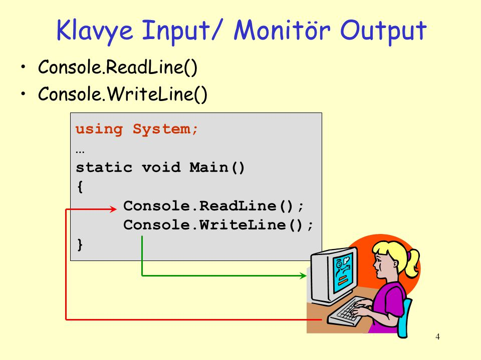 Klavye Input/ Monitör Output 4 using System; … static void Main() { Console.ReadLine(); Console.WriteLine(); } Console.ReadLine() Console.WriteLine()