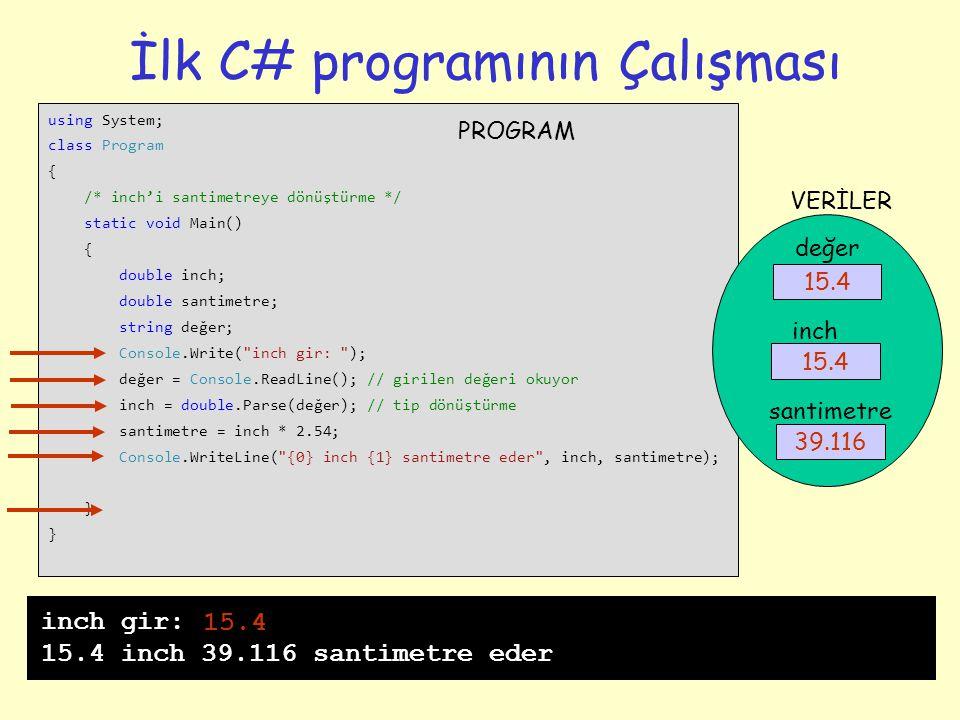 İlk C# programının Çalışması using System; class Program { /* inch'i santimetreye dönüştürme */ static void Main() { double inch; double santimetre; s
