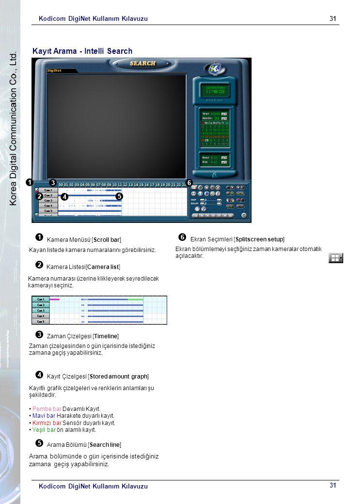 Kodicom DigiNet Kullanım Kılavuzu31 Kodicom DigiNet Kullanım Kılavuzu 1 Kayan listede kamera numaralarını görebilirsiniz.