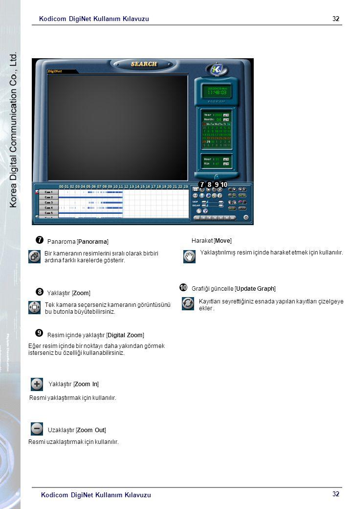 Kodicom DigiNet Kullanım Kılavuzu32 Kodicom DigiNet Kullanım Kılavuzu 78910 7 Panaroma [Panorama] 8 Yaklaştır [Zoom] 9 Resim içinde yaklaştır [Digital Zoom] Yaklaştır [Zoom In] Uzaklaştır [Zoom Out] Haraket [Move] Yaklaştırılmış resim içinde haraket etmek için kullanılır.