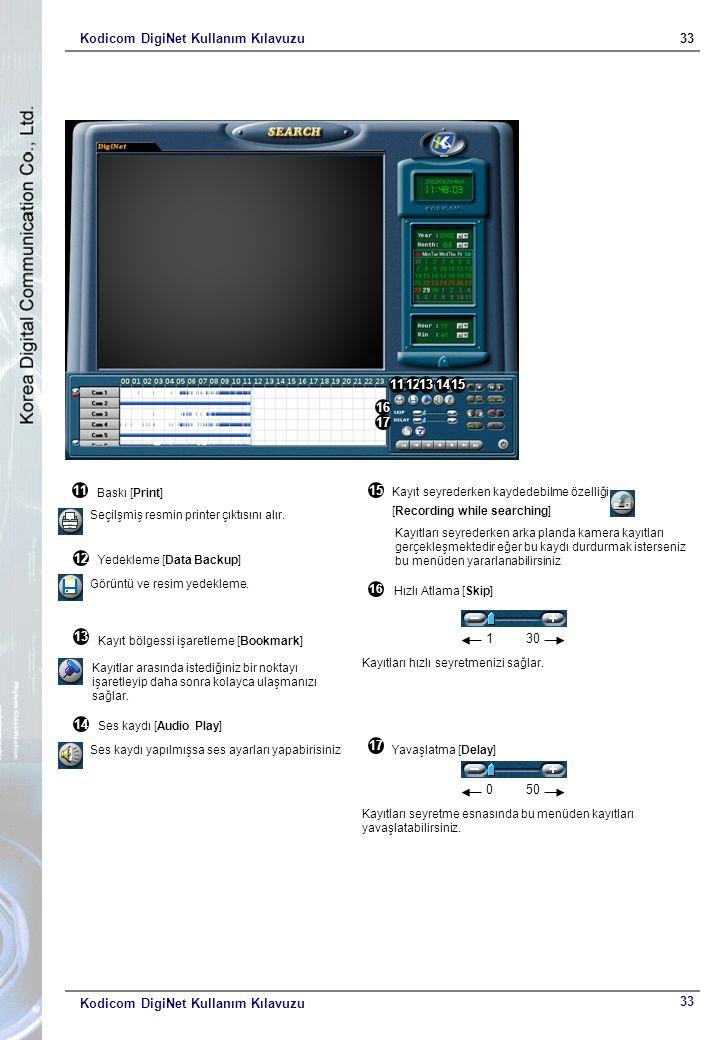 Kodicom DigiNet Kullanım Kılavuzu33 Kodicom DigiNet Kullanım Kılavuzu 16 17 1112131415 16 Hızlı Atlama [Skip] Kayıtları hızlı seyretmenizi sağlar.