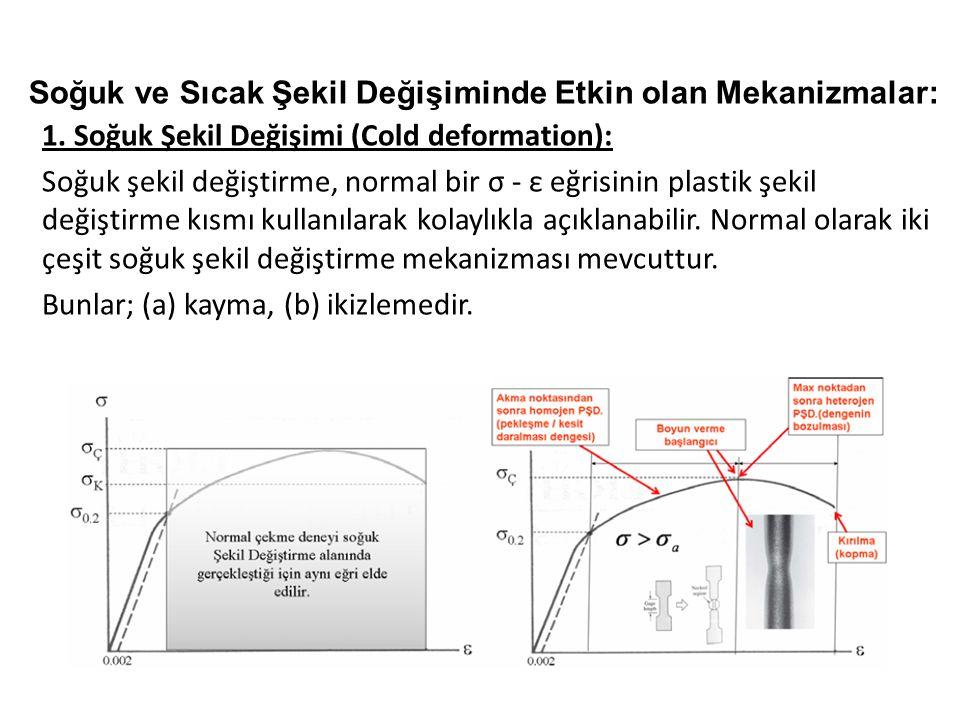1. Soğuk Şekil Değişimi (Cold deformation): Soğuk şekil değiştirme, normal bir σ - ε eğrisinin plastik şekil değiştirme kısmı kullanılarak kolaylıkla