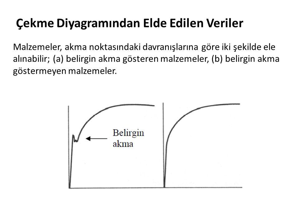 Malzemeler, akma noktasındaki davranışlarına göre iki şekilde ele alınabilir; (a) belirgin akma gösteren malzemeler, (b) belirgin akma göstermeyen mal