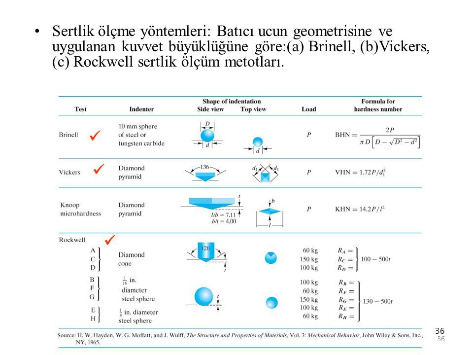 36 Sertlik ölçme yöntemleri: Batıcı ucun geometrisine ve uygulanan kuvvet büyüklüğüne göre:(a) Brinell, (b)Vickers, (c) Rockwell sertlik ölçüm metotla