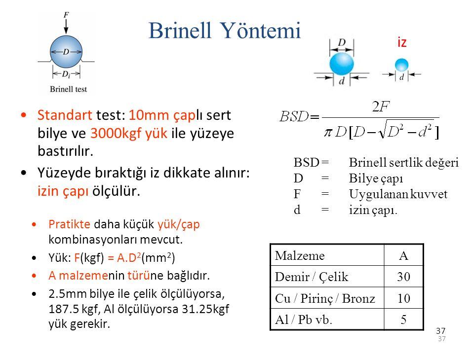 37 Brinell Yöntemi BSD=Brinell sertlik değeri D= Bilye çapı F=Uygulanan kuvvet d=izin çapı. Standart test: 10mm çaplı sert bilye ve 3000kgf yük ile yü