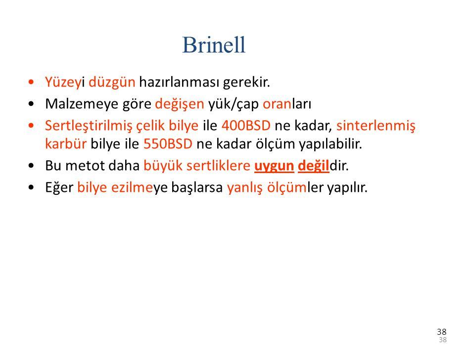 38 Brinell Yüzeyi düzgün hazırlanması gerekir. Malzemeye göre değişen yük/çap oranları Sertleştirilmiş çelik bilye ile 400BSD ne kadar, sinterlenmiş k