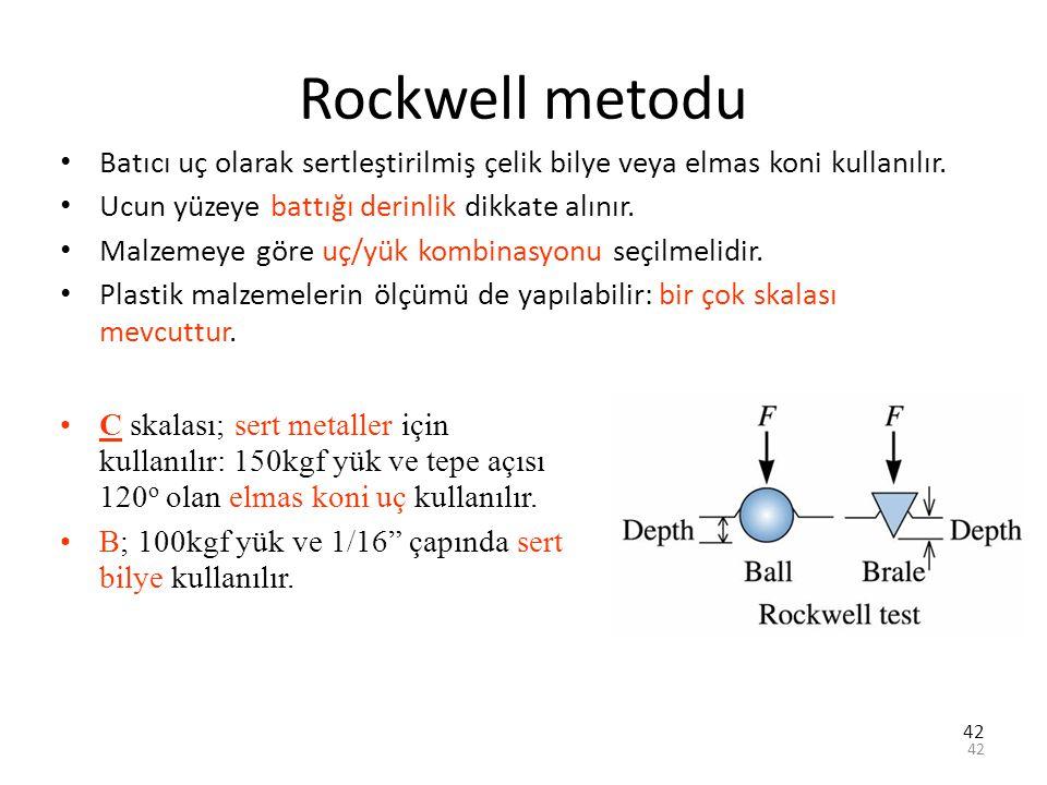 42 Rockwell metodu Batıcı uç olarak sertleştirilmiş çelik bilye veya elmas koni kullanılır. Ucun yüzeye battığı derinlik dikkate alınır. Malzemeye gör