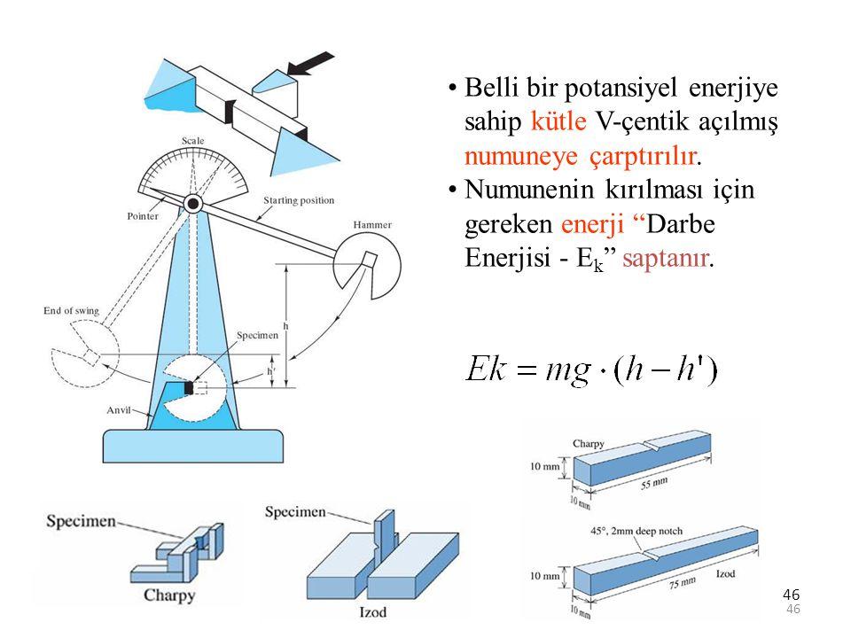 """46 Belli bir potansiyel enerjiye sahip kütle V-çentik açılmış numuneye çarptırılır. Numunenin kırılması için gereken enerji """"Darbe Enerjisi - E k """" sa"""
