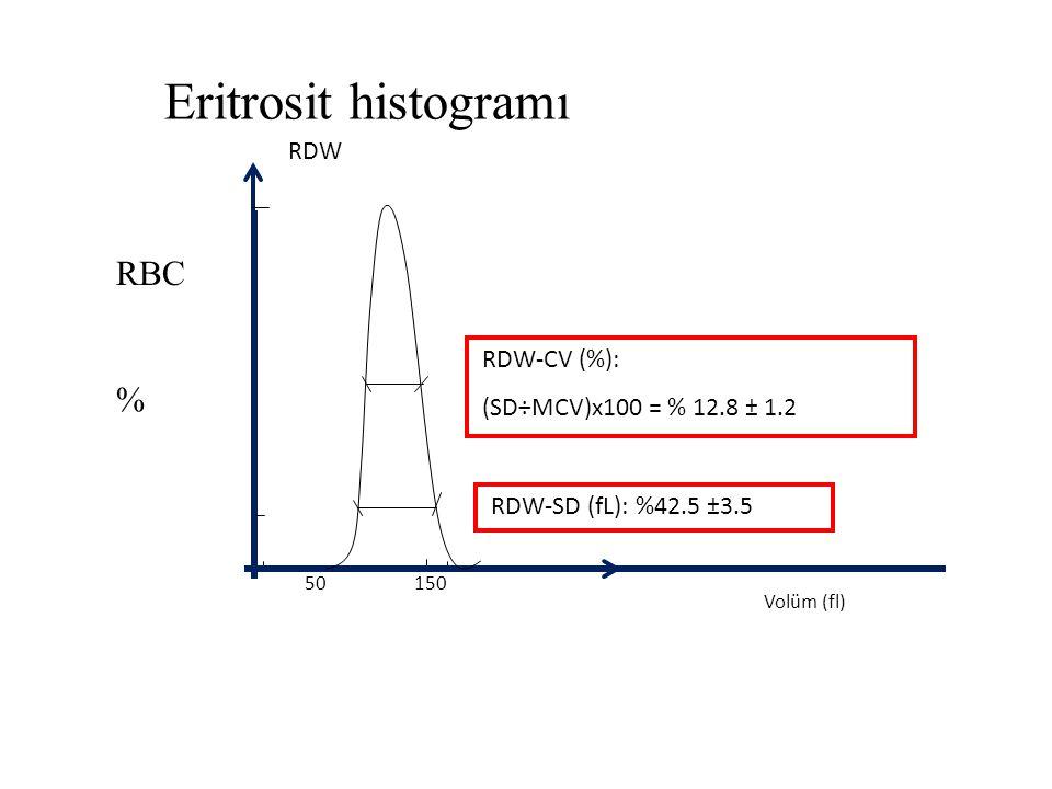 RBC % Eritrosit histogramı RDW 50 150 RDW-CV (%): (SD÷MCV)x100 = % 12.8 ± 1.2 RDW-SD (fL): %42.5 ±3.5 Volüm (fl)