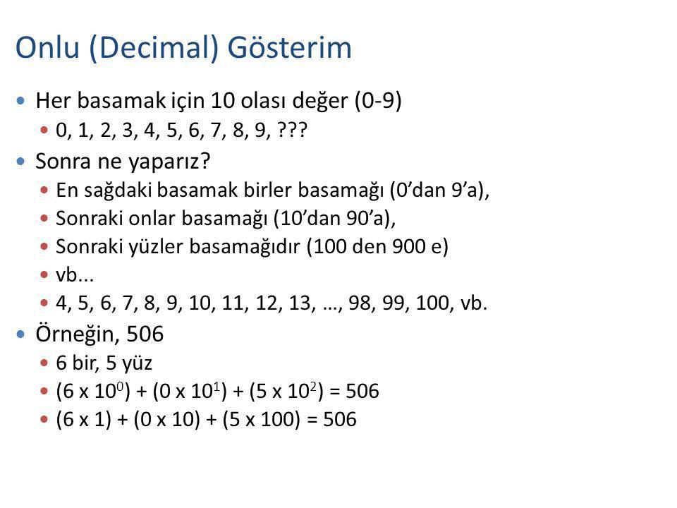 Her basamakta sadece 2 olası değer (0 veya 1) 0, 1, ??.