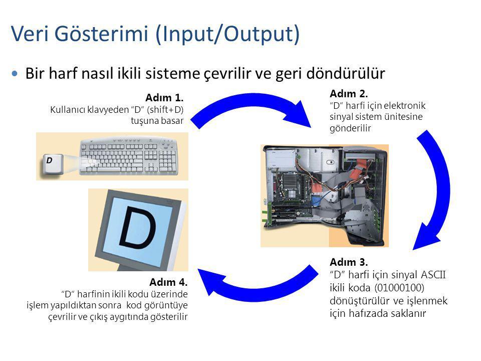 Adım 2. D harfi için elektronik sinyal sistem ünitesine gönderilir Adım 3.
