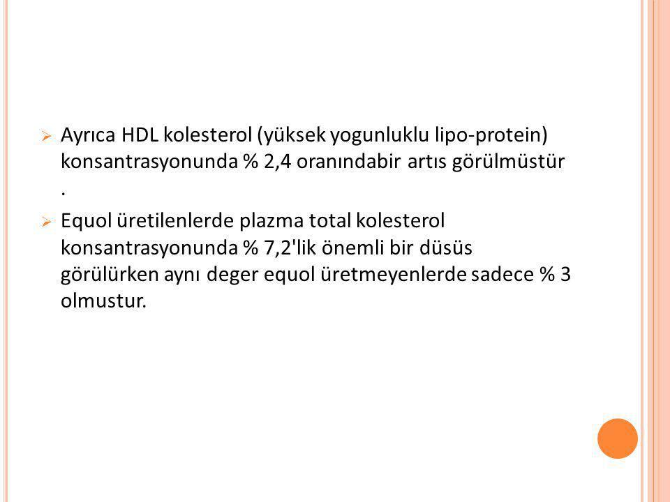  Ayrıca HDL kolesterol (yüksek yogunluklu lipo-protein) konsantrasyonunda % 2,4 oranındabir artıs görülmüstür.  Equol üretilenlerde plazma total kol