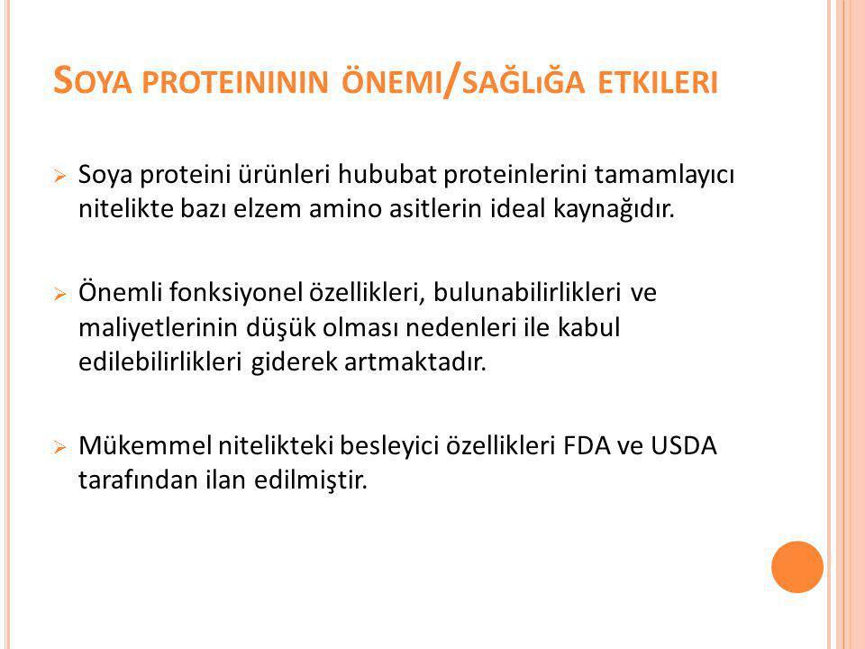 S OYA PROTEINININ ÖNEMI / SAĞLıĞA ETKILERI  Soya proteini ürünleri hububat proteinlerini tamamlayıcı nitelikte bazı elzem amino asitlerin ideal kayna