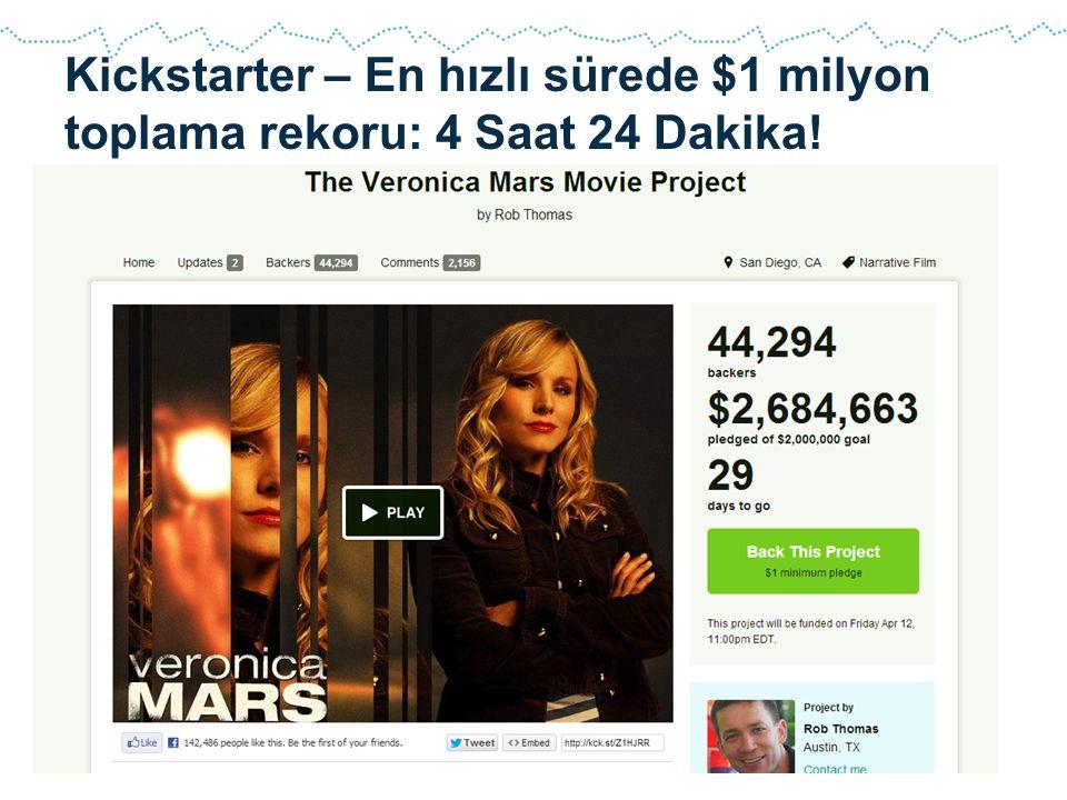 Kickstarter – En hızlı sürede $1 milyon toplama rekoru: 4 Saat 24 Dakika!