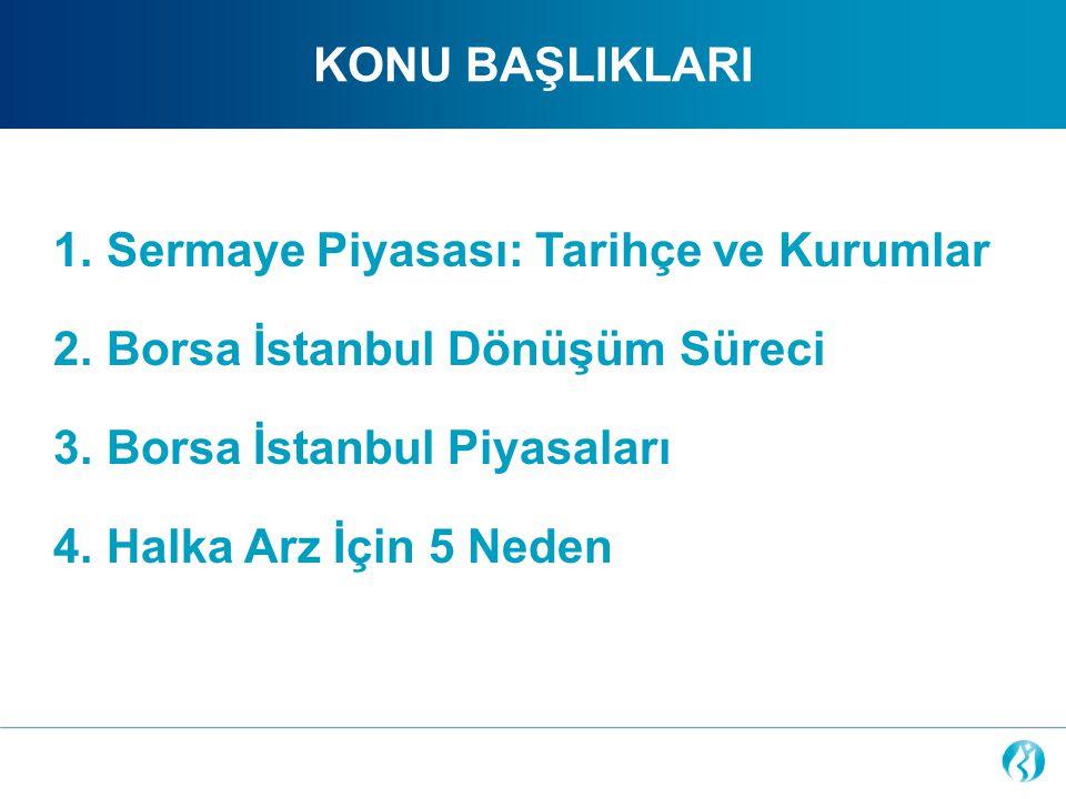 1. Sermaye Piyasası: Tarihçe ve Kurumlar 2. Borsa İstanbul Dönüşüm Süreci 3. Borsa İstanbul Piyasaları 4. Halka Arz İçin 5 Neden KONU BAŞLIKLARI