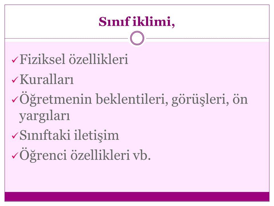 Okul iklimi, Fiziksel özellikleri Araştırma olanakları Beklentileri Kuralları Forması, amblemi, maskotu Kültürel etkinlikleri Yayınları vb.