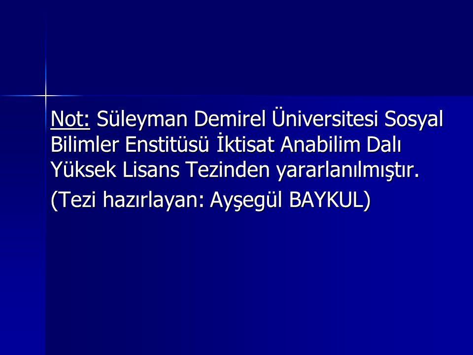 Not: Süleyman Demirel Üniversitesi Sosyal Bilimler Enstitüsü İktisat Anabilim Dalı Yüksek Lisans Tezinden yararlanılmıştır. (Tezi hazırlayan: Ayşegül