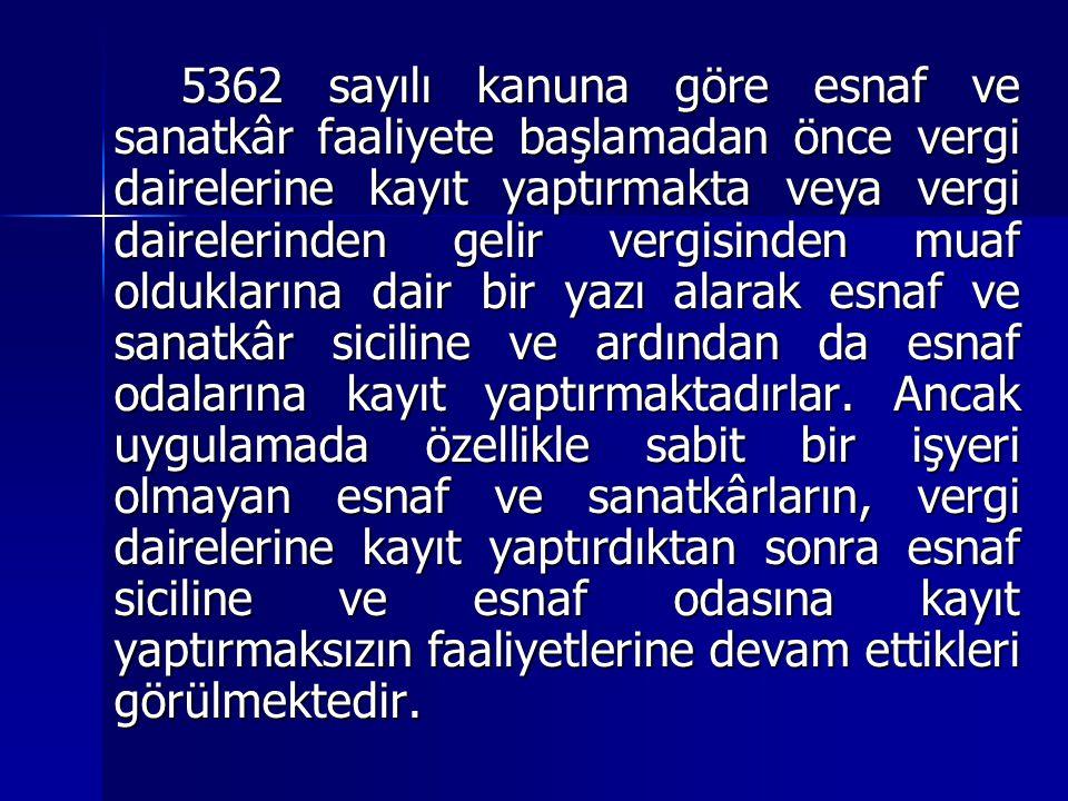 5362 sayılı kanuna göre esnaf ve sanatkâr faaliyete başlamadan önce vergi dairelerine kayıt yaptırmakta veya vergi dairelerinden gelir vergisinden mua