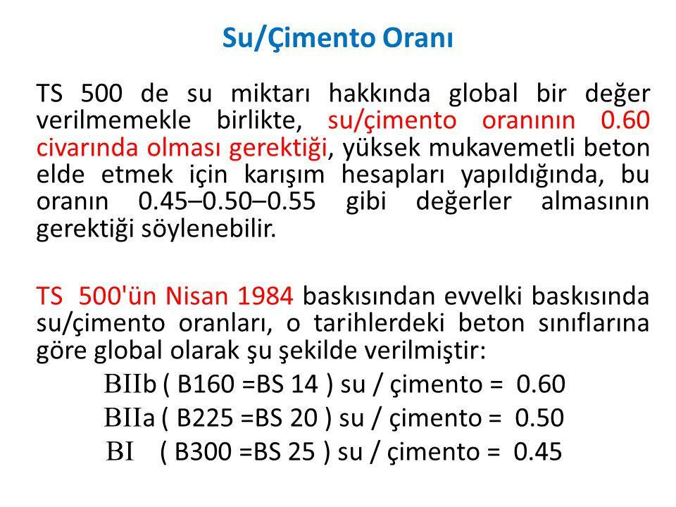 TS 500 de su miktarı hakkında global bir değer verilmemekle birlikte, su/çimento oranının 0.60 civarında olması gerektiği, yüksek mukavemetli beton elde etmek için karışım hesapları yapıldığında, bu oranın 0.45–0.50–0.55 gibi değerler almasının gerektiği söylenebilir.