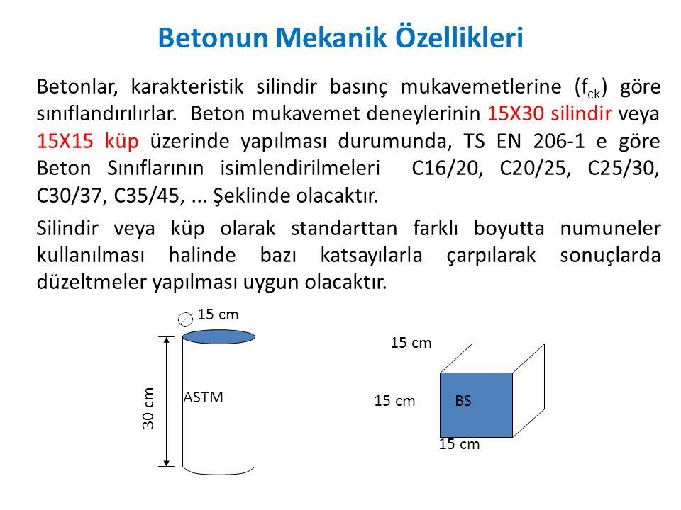 Betonlar, karakteristik silindir basınç mukavemetlerine (f ck ) göre sınıflandırılırlar. Beton mukavemet deneylerinin 15X30 silindir veya 15X15 küp üz